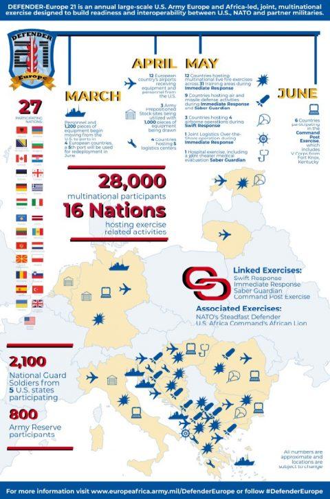 """Major NATO exercise """"DEFENDER EUROPE 2021"""" kicks off ..."""