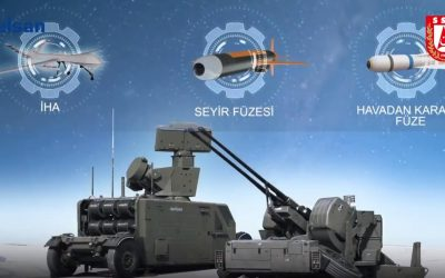 Aselsan   Εκσυγχρονισμένα ρυμουλκούμενα αντιαεροπορικά πυροβόλα Oerlikon 35 χιλ. στον τουρκικό στρατό – VIDEO